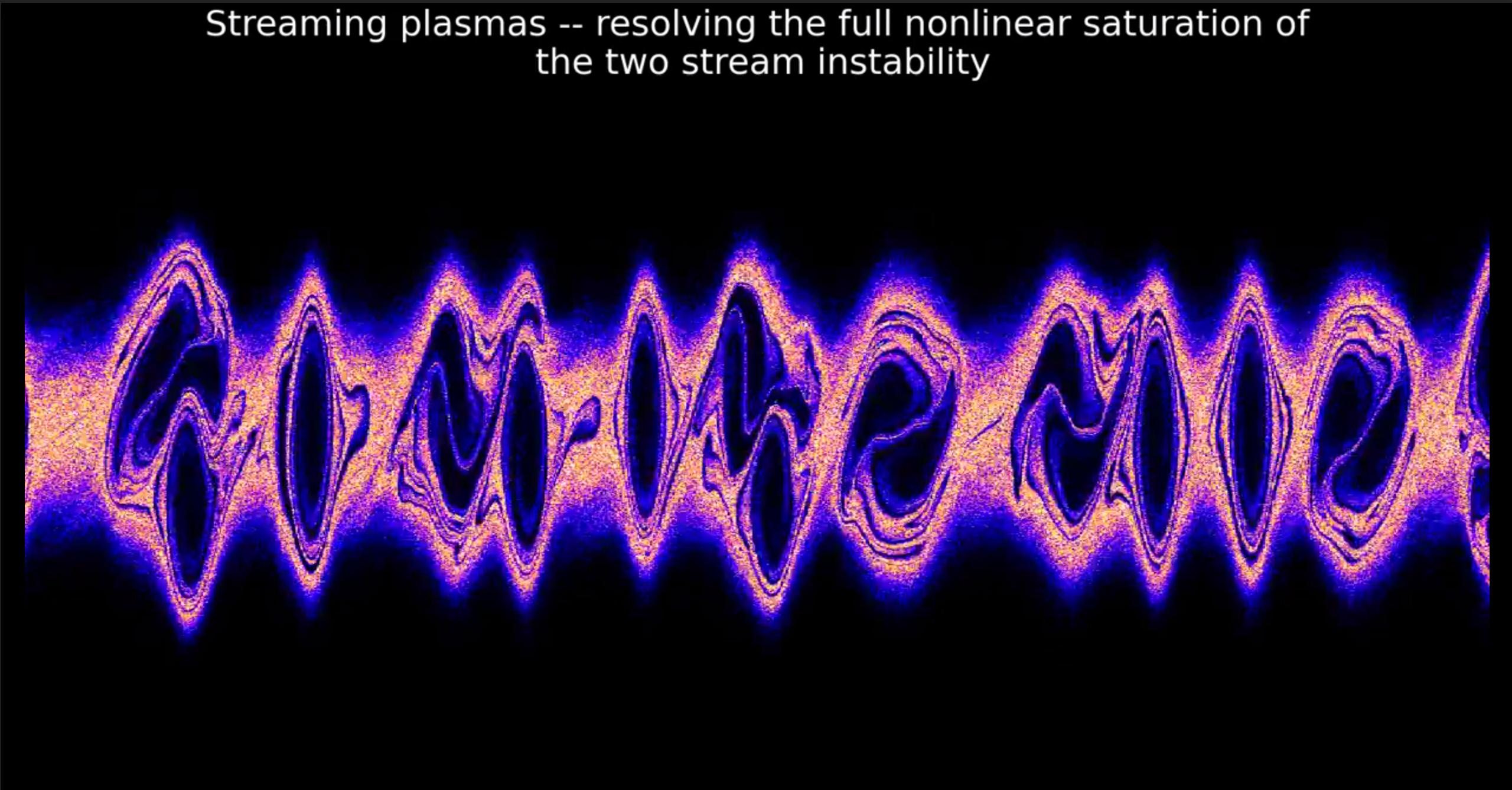 Kinetische simulation eines gegenströmenden Plasmas, die die   nichtlineare Sättigung der Zweistrohm-Instabilität voll auflöst (Shalaby et   al. 2017).