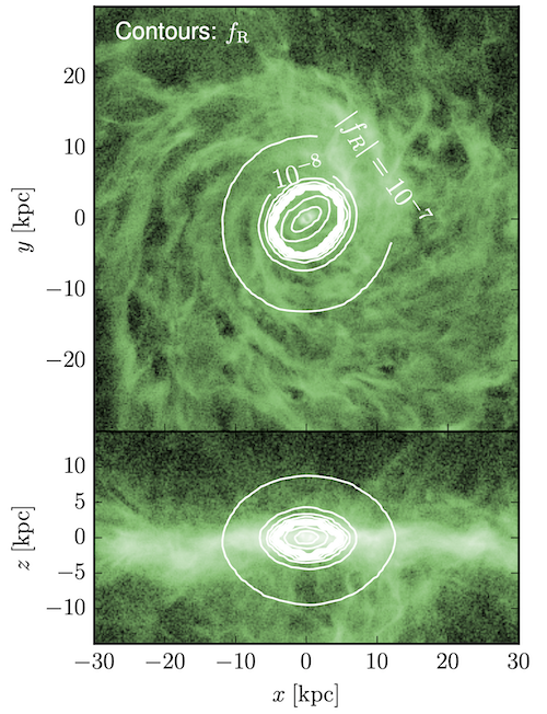 Scalar field (contours) in a disk galaxy in an f(R) gravity model (Naik et al. 2018).